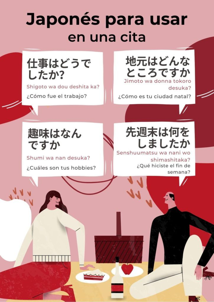 Japanese for dating infographic Spanish