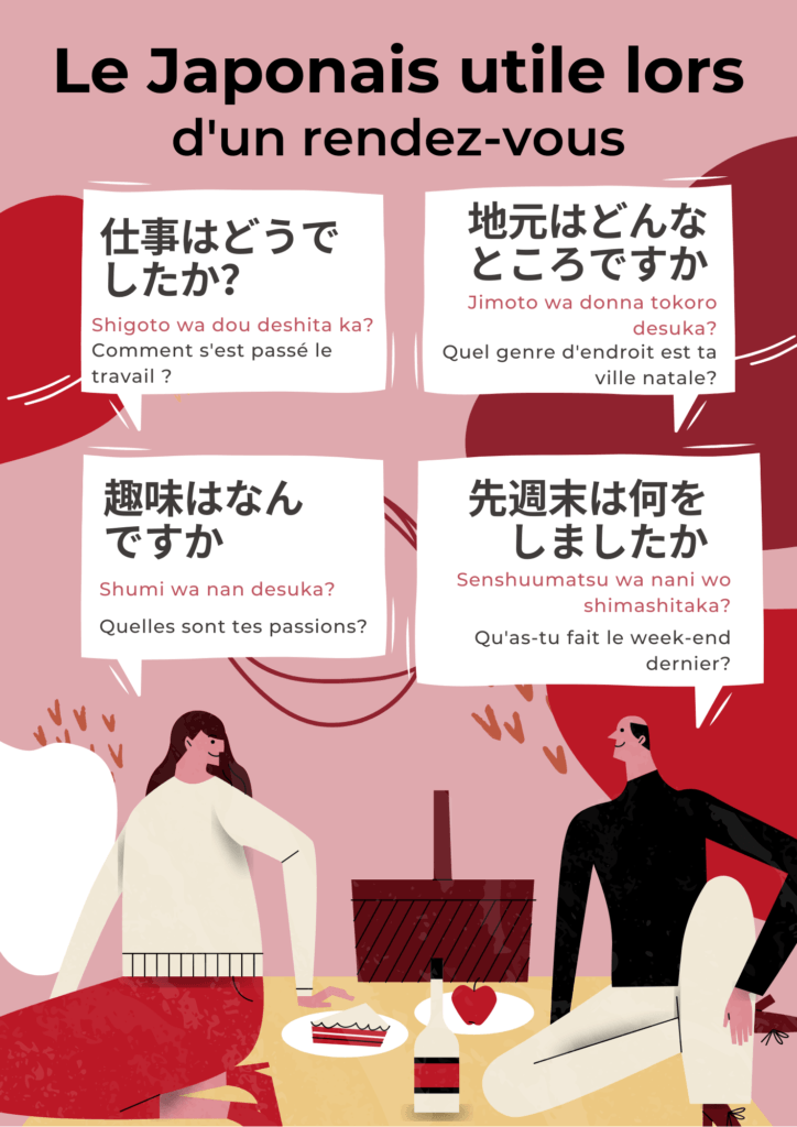 Japanese to use on a date French