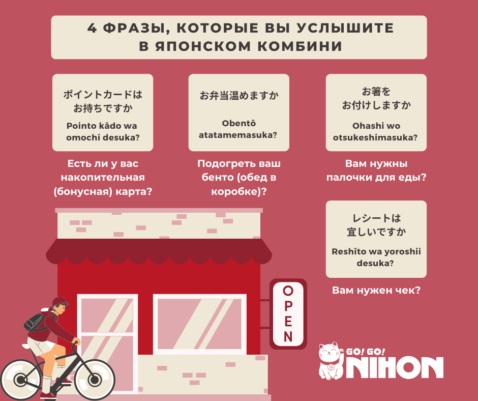 Convenience store phrases infographic