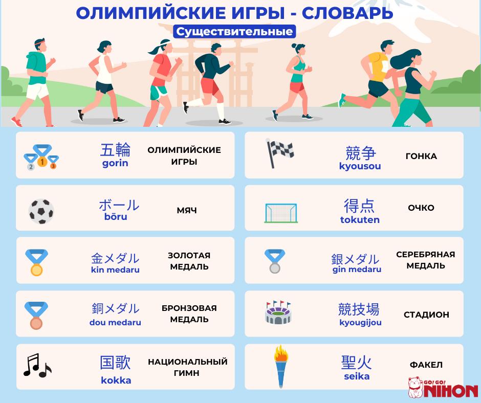 Olympics nouns EN
