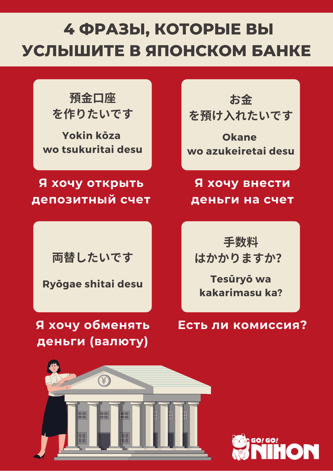 Japanese phrases for the bank infographic